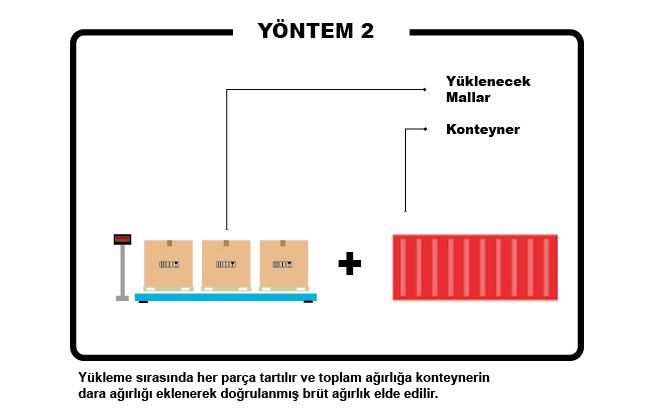 solas_yontem_2
